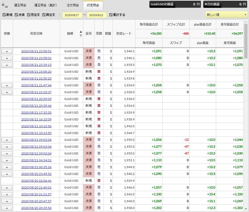 f:id:saio-ga-horse:20200822170857j:plain
