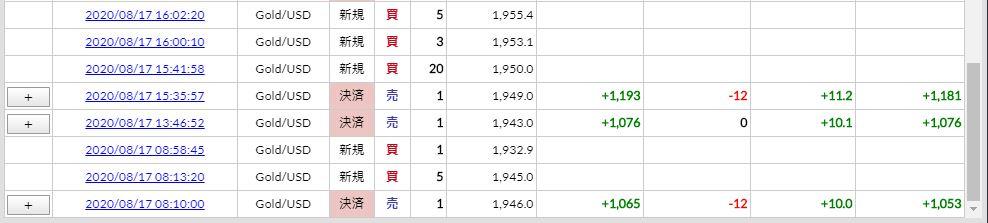 f:id:saio-ga-horse:20200822170917j:plain
