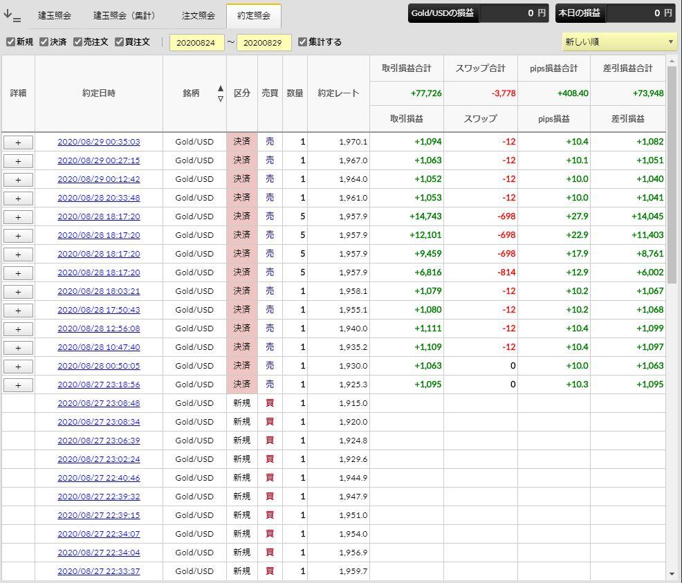 f:id:saio-ga-horse:20200829142828j:plain