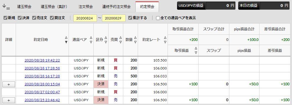 f:id:saio-ga-horse:20200829142927j:plain