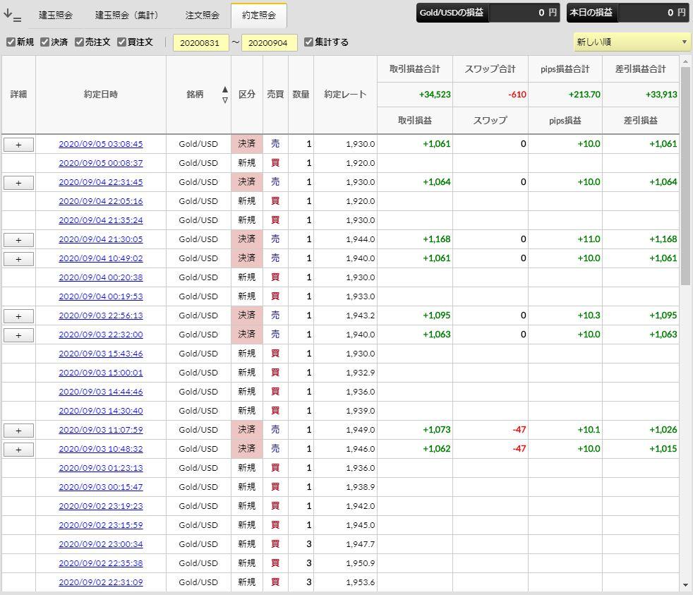 f:id:saio-ga-horse:20200905101548j:plain