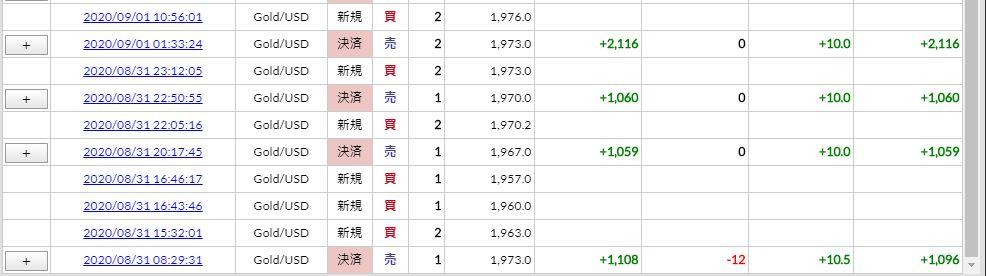 f:id:saio-ga-horse:20200905101554j:plain