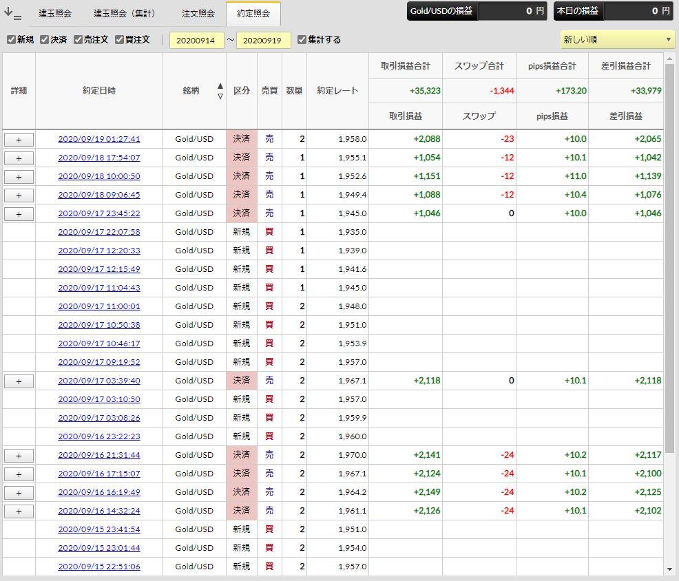 f:id:saio-ga-horse:20200919091107j:plain