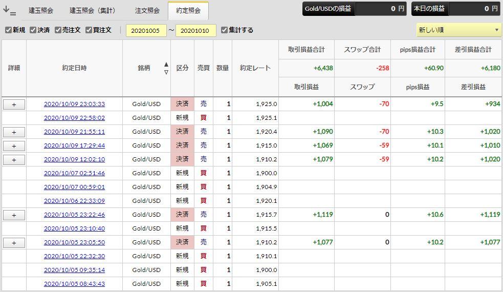 f:id:saio-ga-horse:20201010111721j:plain