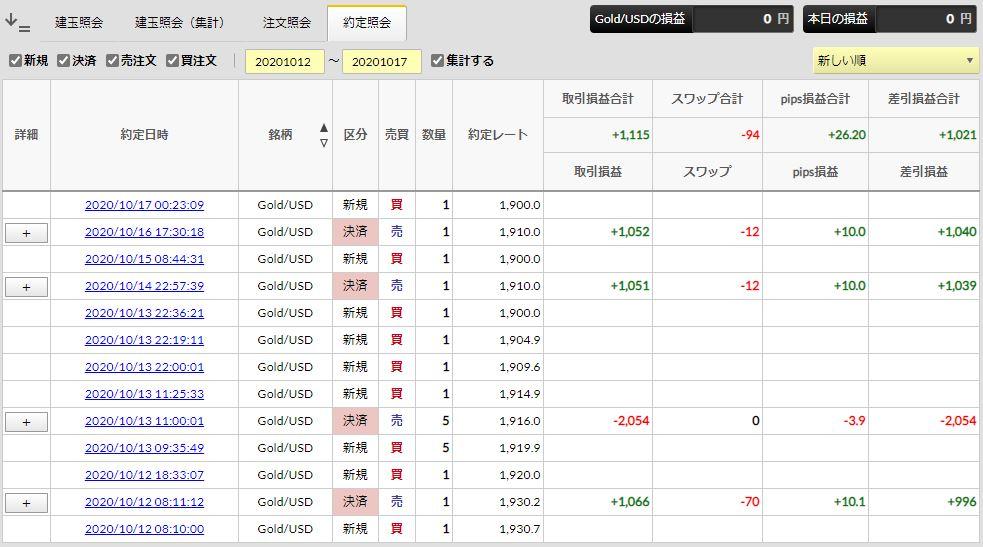 f:id:saio-ga-horse:20201017175207j:plain
