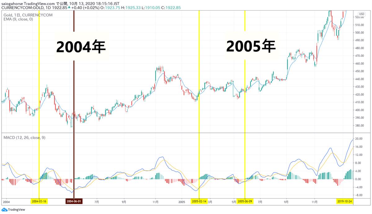 f:id:saio-ga-horse:20201018004102p:plain