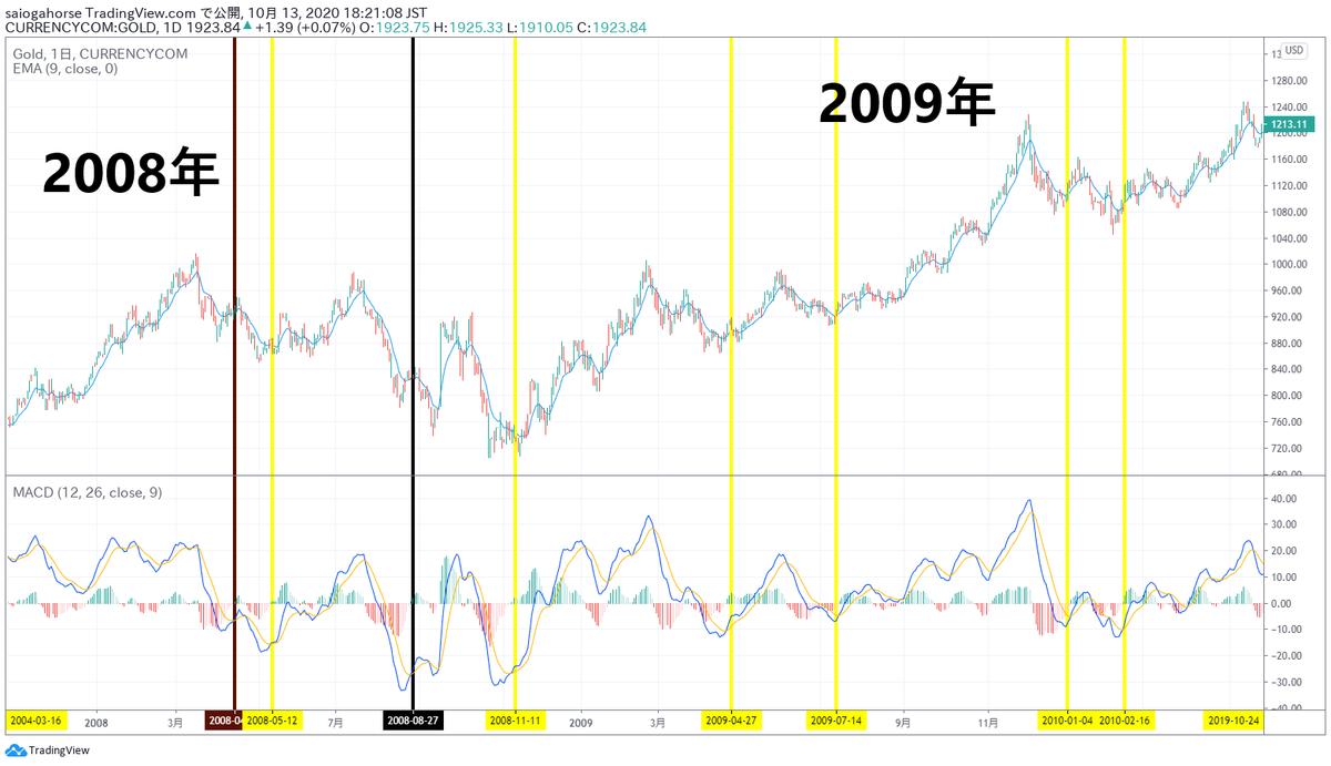 f:id:saio-ga-horse:20201018004110p:plain