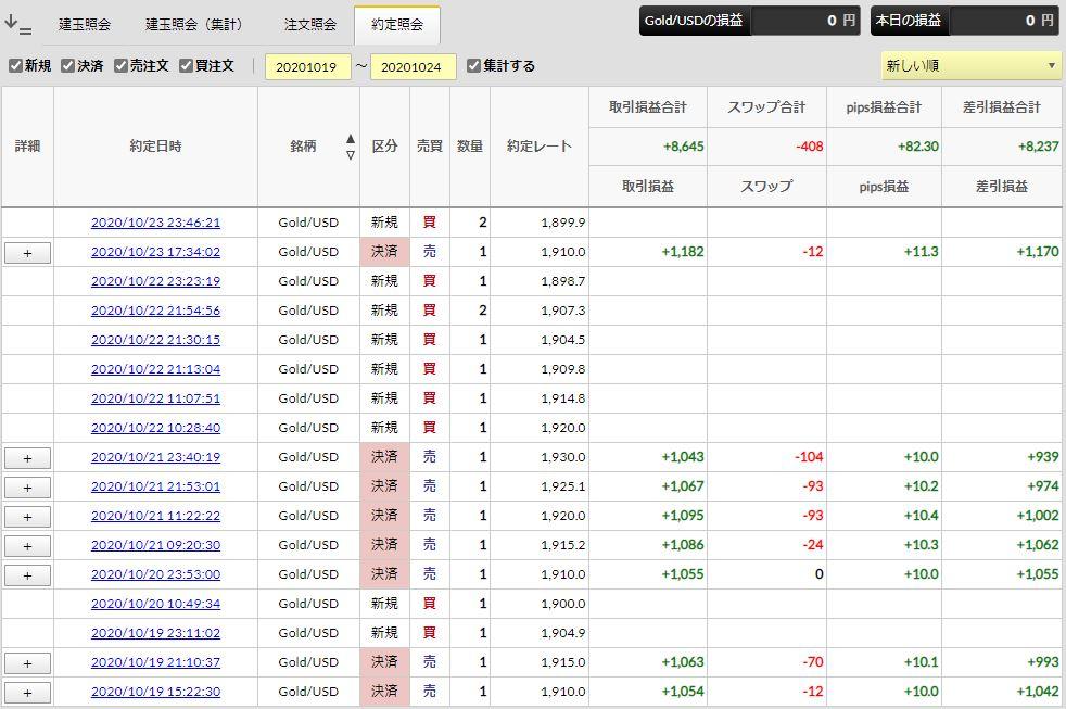 f:id:saio-ga-horse:20201025184153j:plain