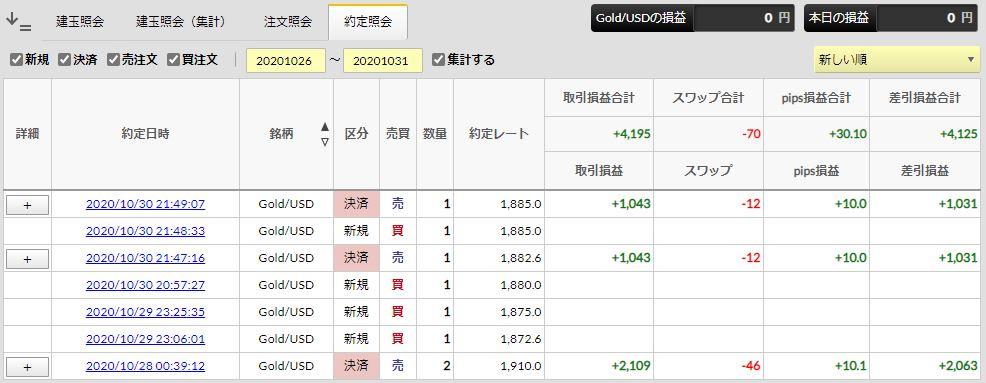 f:id:saio-ga-horse:20201101205529j:plain