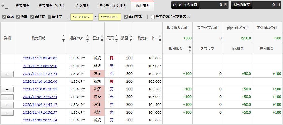 f:id:saio-ga-horse:20201115195738j:plain