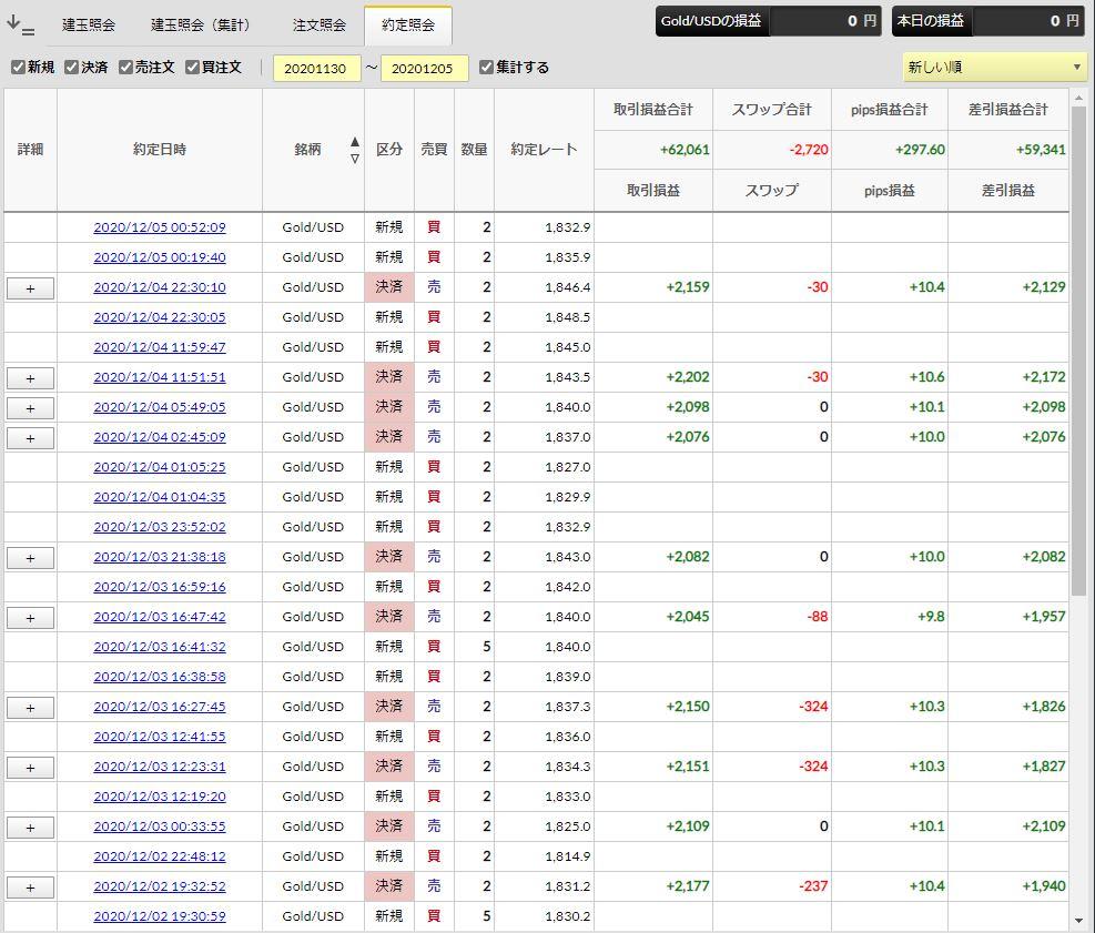f:id:saio-ga-horse:20201205073054j:plain