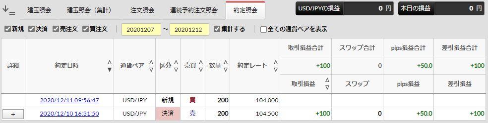 f:id:saio-ga-horse:20201212095803j:plain