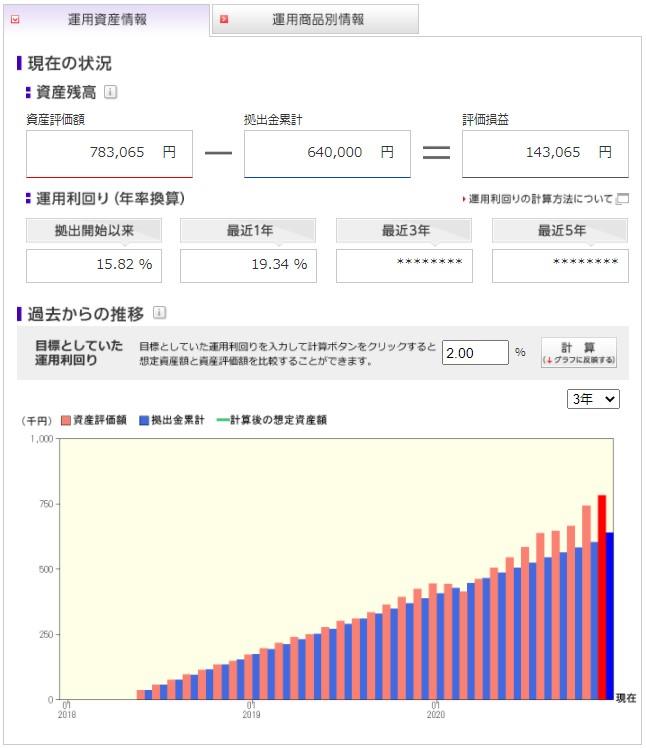 f:id:saio-ga-horse:20210104210241j:plain