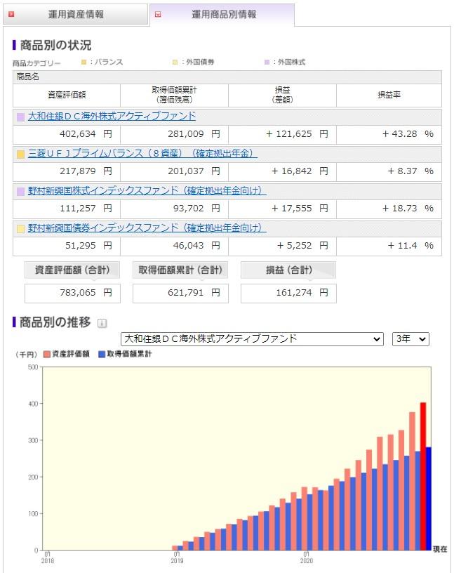 f:id:saio-ga-horse:20210106233713j:plain