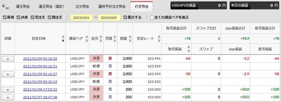 f:id:saio-ga-horse:20210109114735j:plain