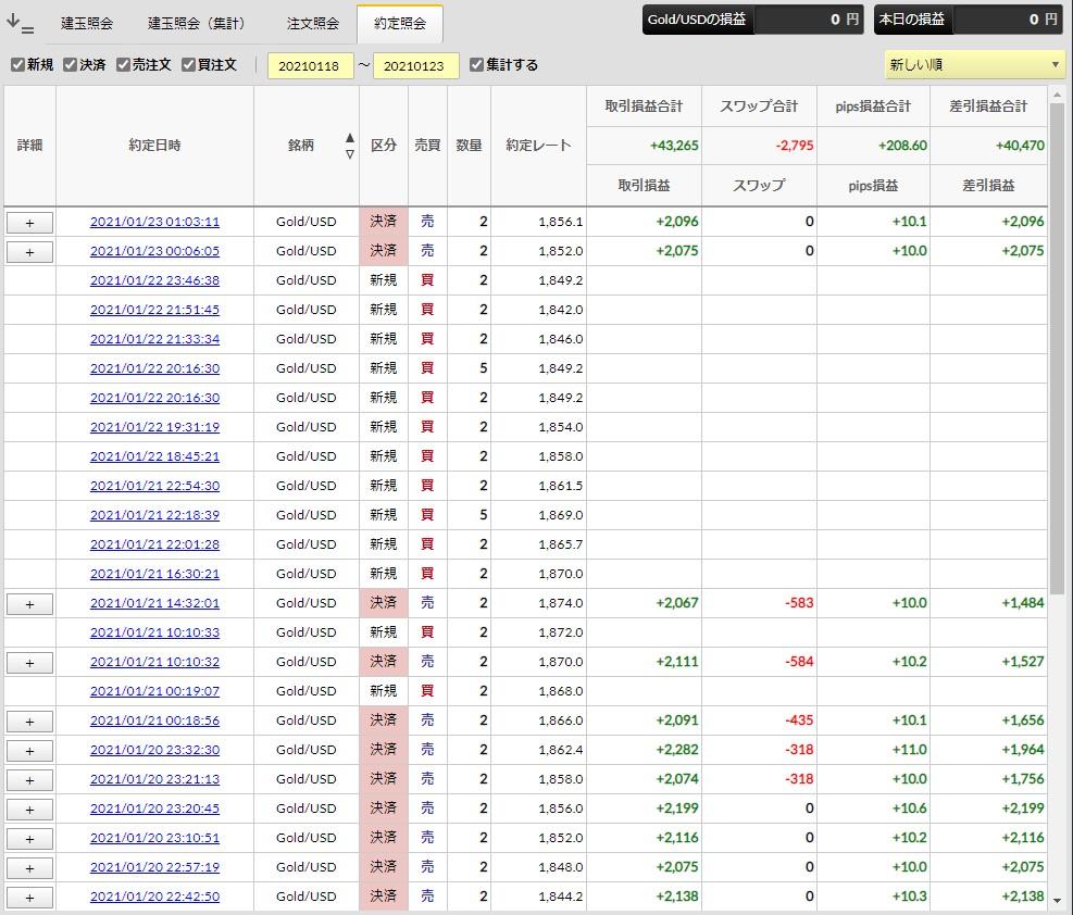 f:id:saio-ga-horse:20210124232827j:plain