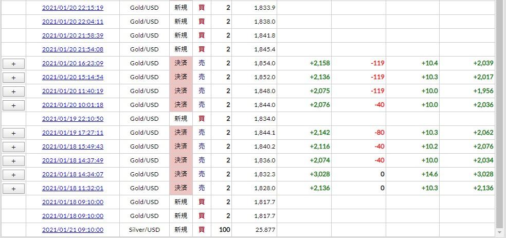 f:id:saio-ga-horse:20210124232832j:plain