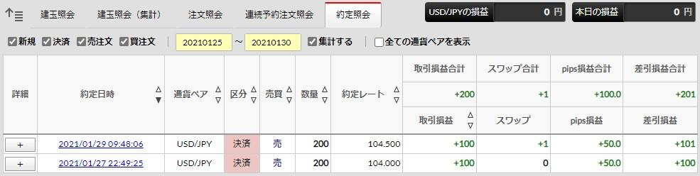 f:id:saio-ga-horse:20210131224032j:plain