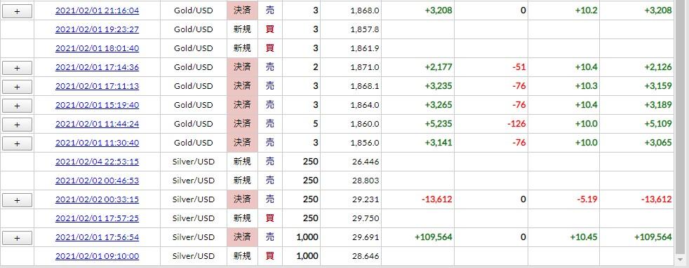 f:id:saio-ga-horse:20210207195404j:plain