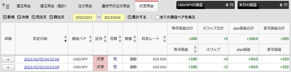 f:id:saio-ga-horse:20210207200222j:plain