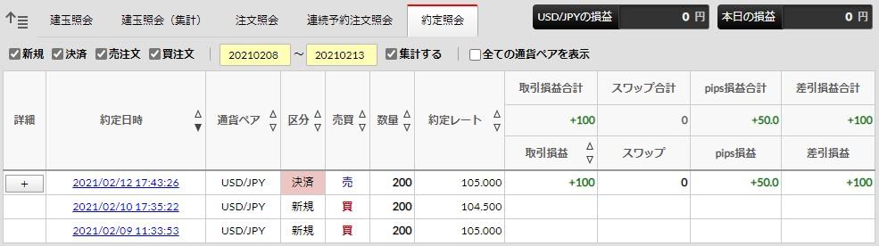 f:id:saio-ga-horse:20210213103059j:plain