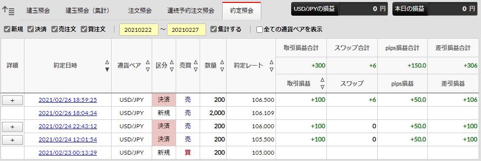 f:id:saio-ga-horse:20210228231842j:plain