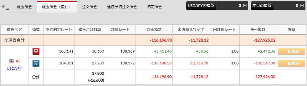 f:id:saio-ga-horse:20210307222348j:plain