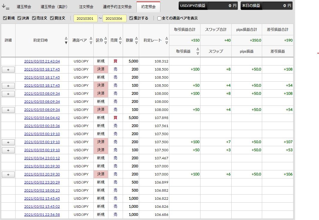 f:id:saio-ga-horse:20210307222352j:plain