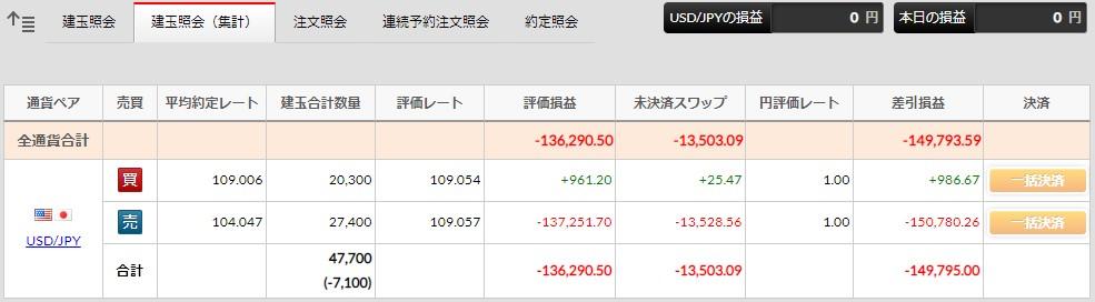 f:id:saio-ga-horse:20210314215858j:plain