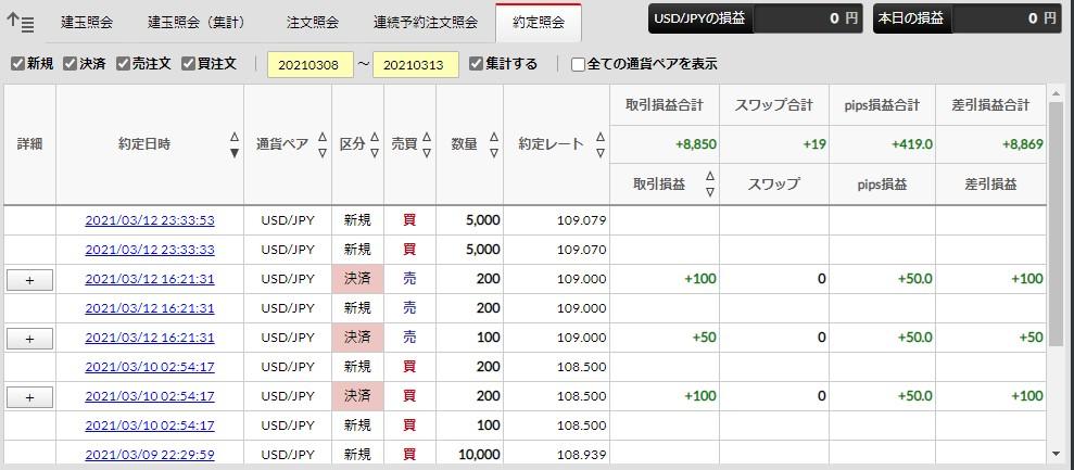 f:id:saio-ga-horse:20210314215901j:plain