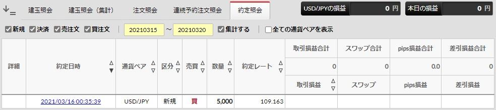 f:id:saio-ga-horse:20210321123203j:plain