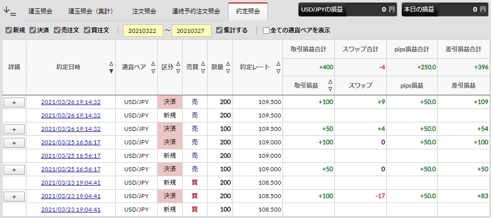 f:id:saio-ga-horse:20210328181014j:plain
