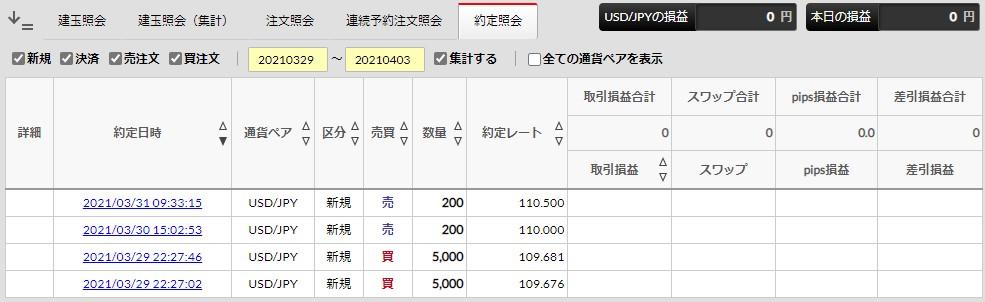 f:id:saio-ga-horse:20210405164037j:plain