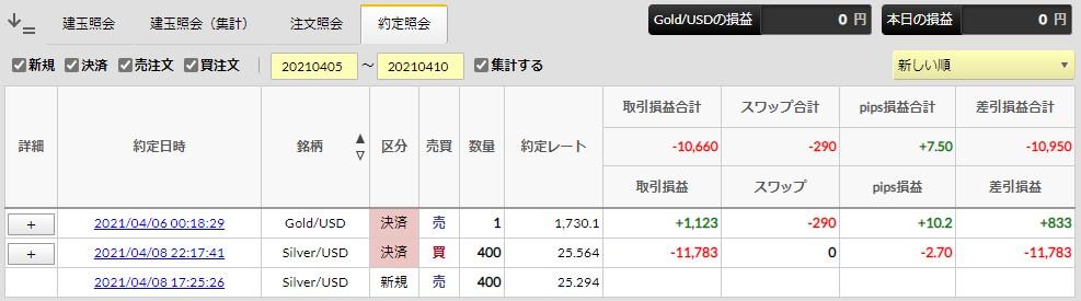 f:id:saio-ga-horse:20210411215821j:plain
