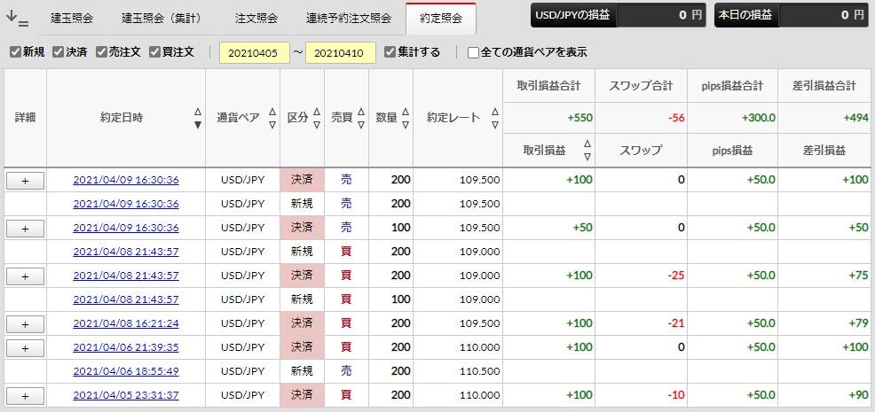f:id:saio-ga-horse:20210411220016j:plain