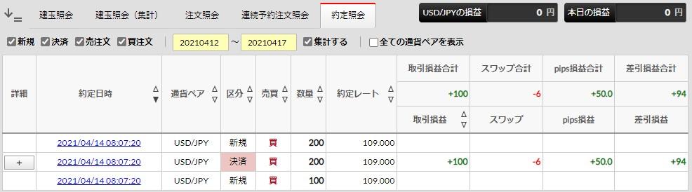 f:id:saio-ga-horse:20210424130900j:plain