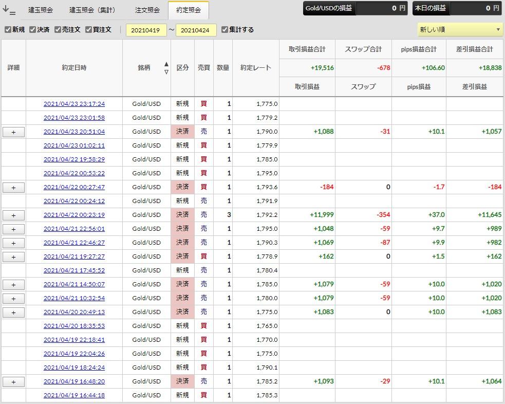 f:id:saio-ga-horse:20210501112856j:plain