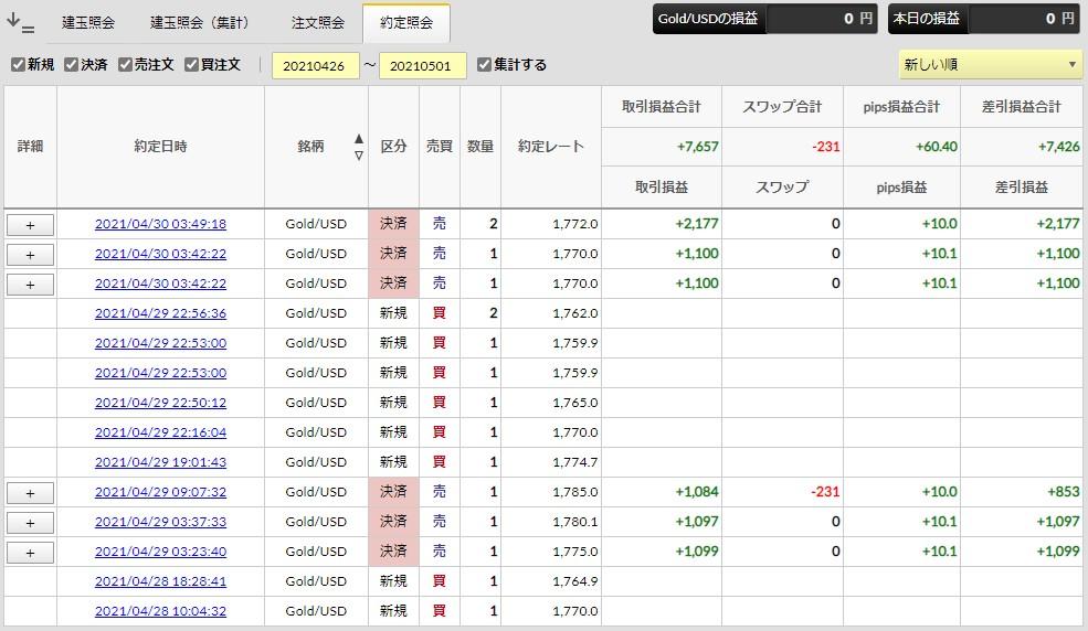 f:id:saio-ga-horse:20210501123944j:plain