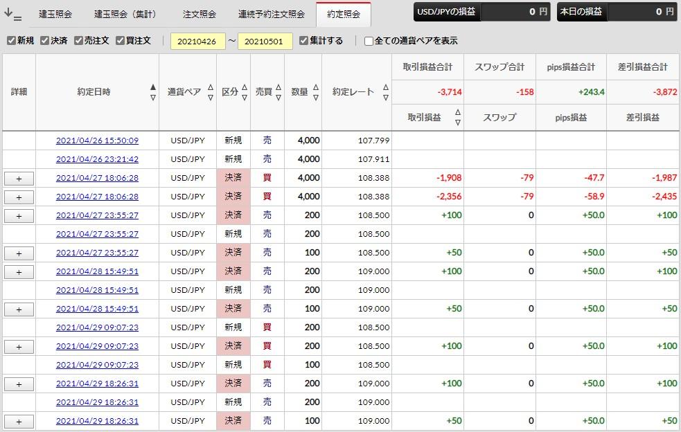 f:id:saio-ga-horse:20210501124121j:plain