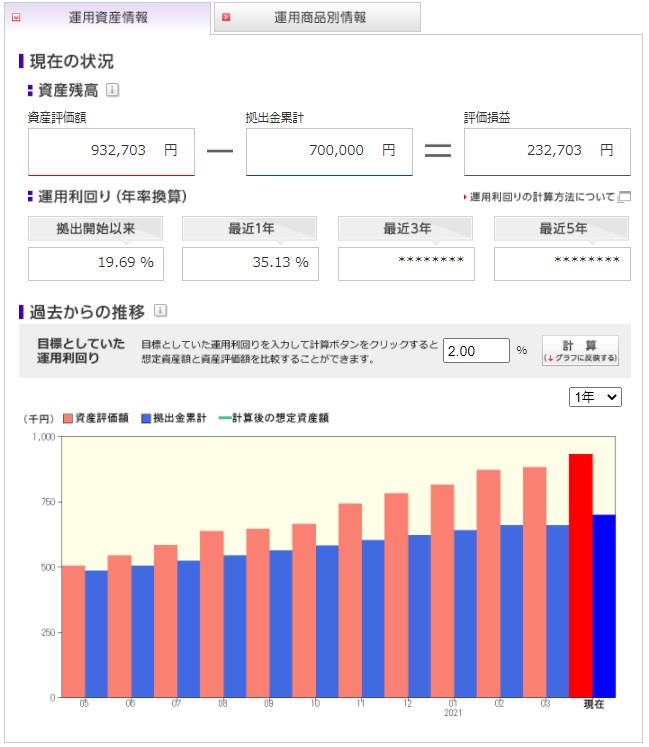 f:id:saio-ga-horse:20210501140542j:plain
