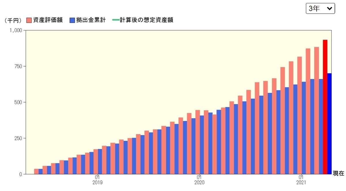 f:id:saio-ga-horse:20210501140549j:plain