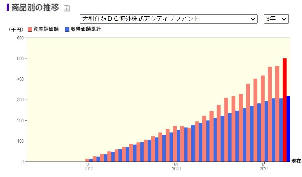 f:id:saio-ga-horse:20210501141854j:plain