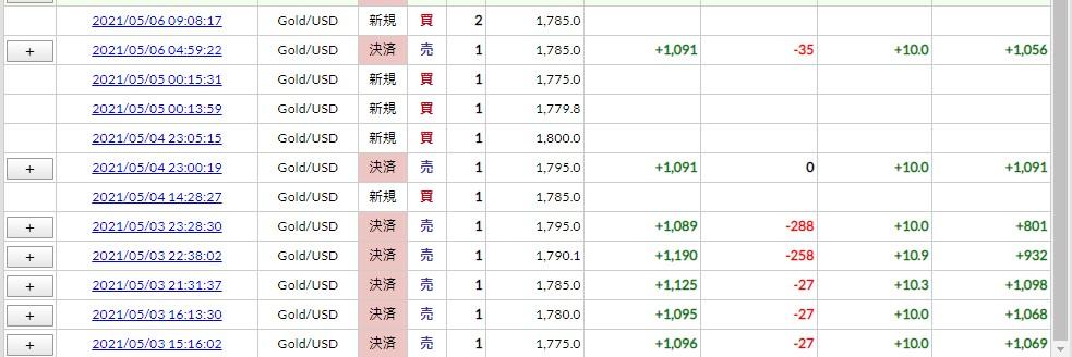 f:id:saio-ga-horse:20210514174454j:plain