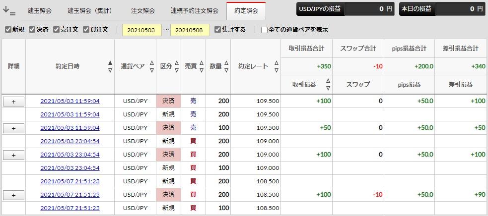f:id:saio-ga-horse:20210514174557j:plain