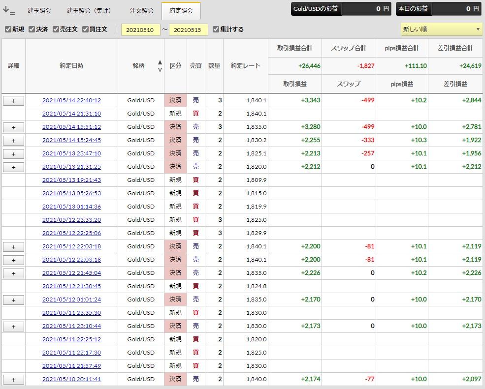 f:id:saio-ga-horse:20210516133901j:plain