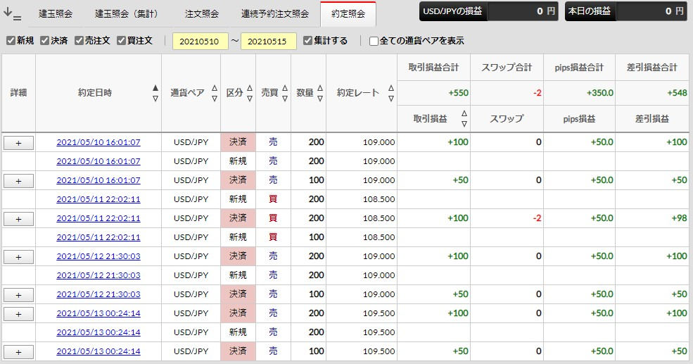 f:id:saio-ga-horse:20210516134027j:plain