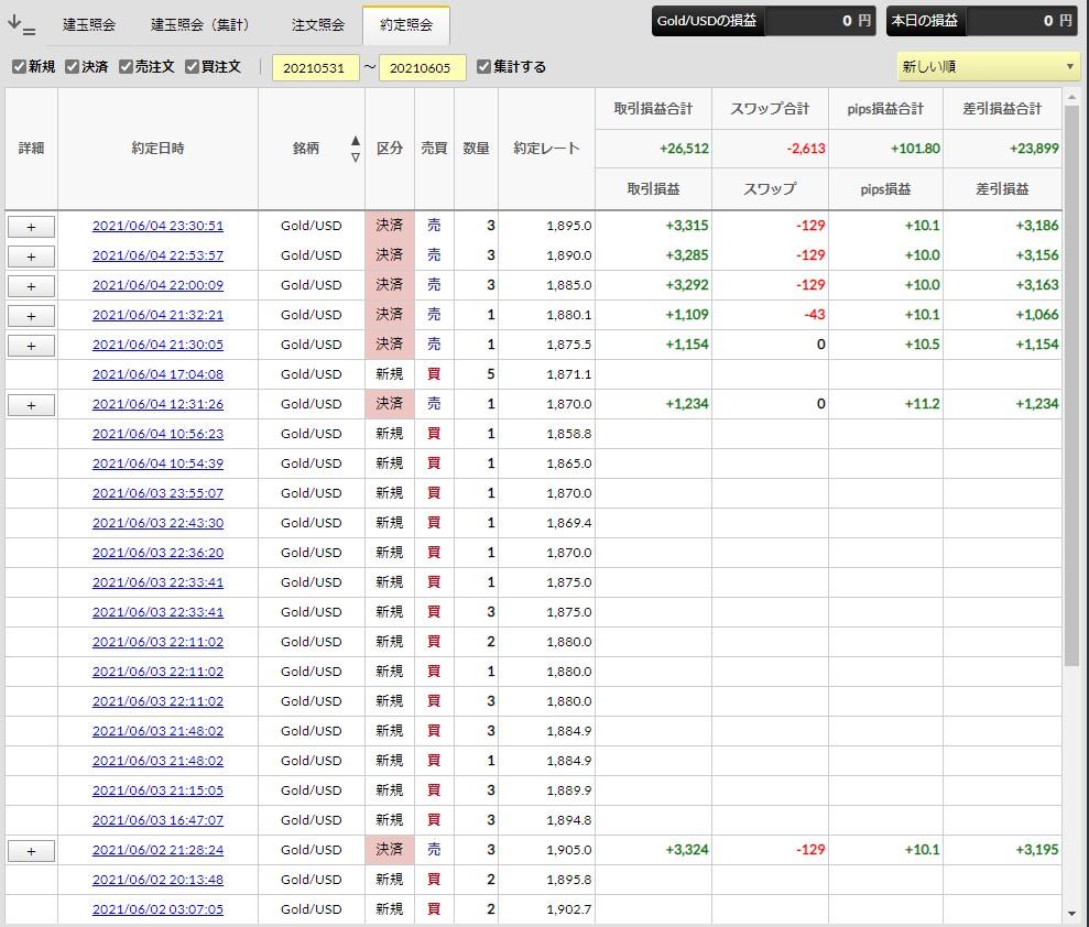 f:id:saio-ga-horse:20210608213730j:plain