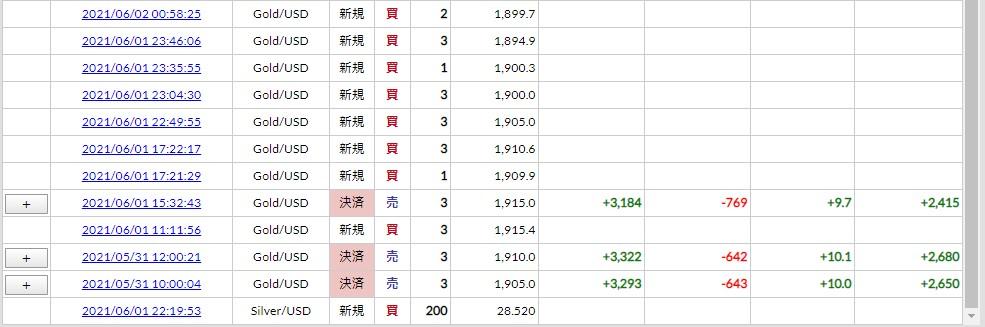 f:id:saio-ga-horse:20210608213734j:plain