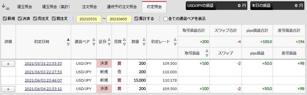 f:id:saio-ga-horse:20210608214004j:plain