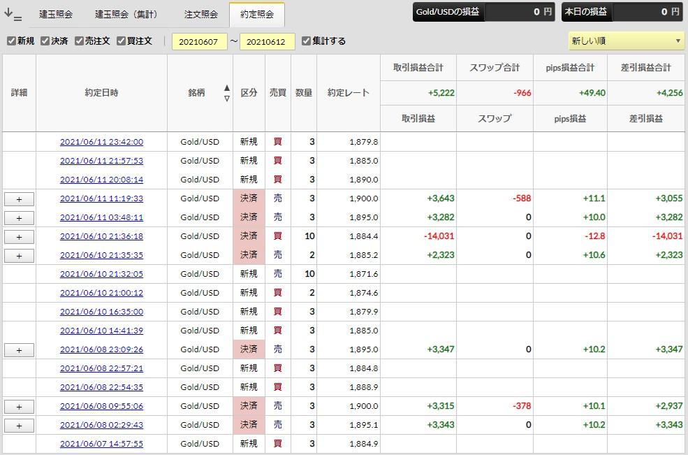 f:id:saio-ga-horse:20210614202402j:plain